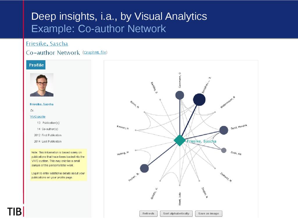 4 Deep insights, i.a., by Visual Analytics Exam...