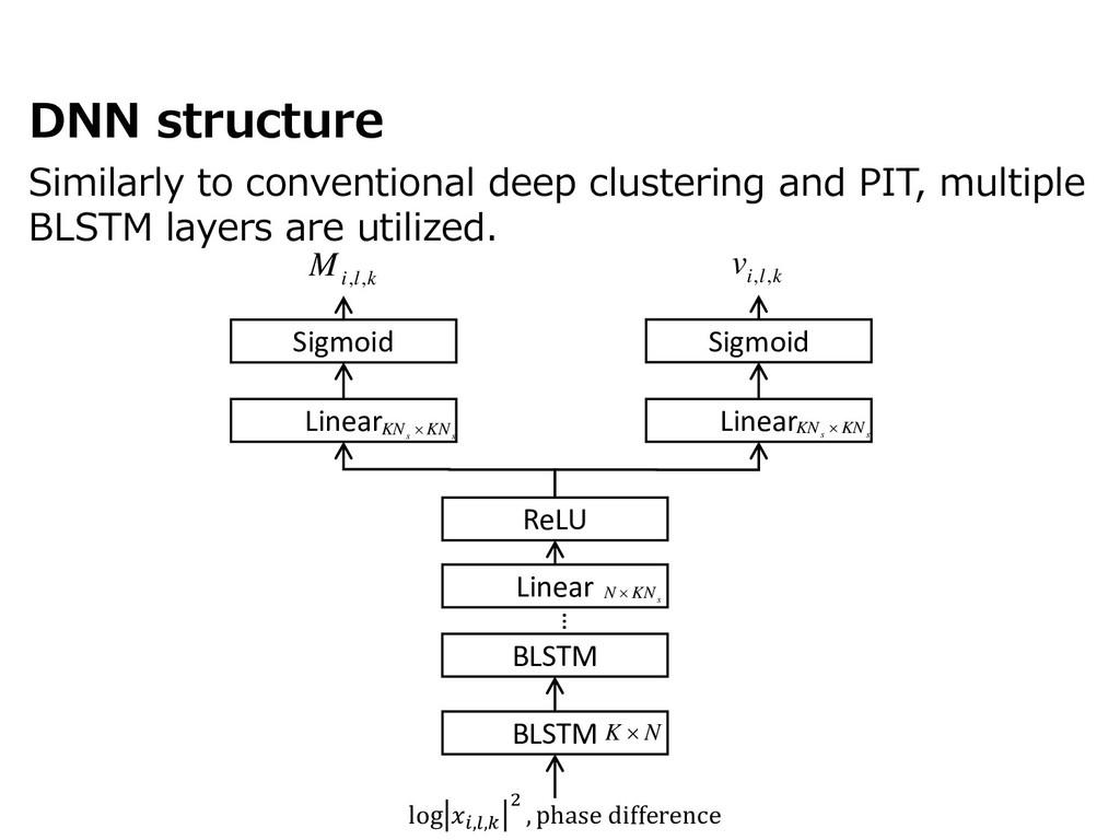 DNN structure BLSTM N K  Linear ReLU Linear Si...