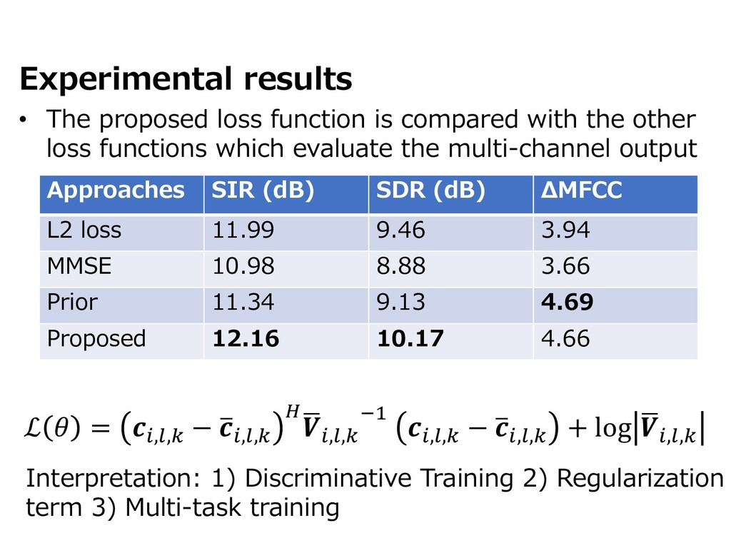 Experimental results • The proposed loss functi...