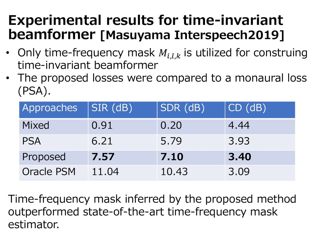 Experimental results for time-invariant beamfor...