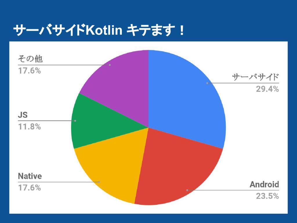 サーバサイドKotlin キテます! 44セッション中... ● サーバサイドKotlin: ...