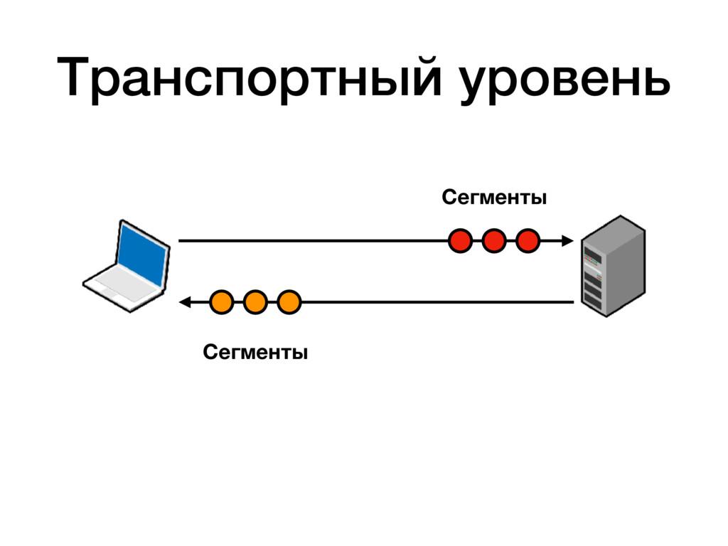 Транспортный уровень Сегменты Сегменты