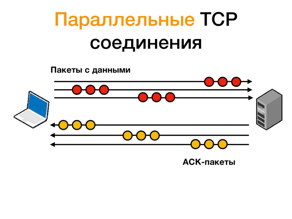 Параллельные TCP соединения Пакеты с данными AC...