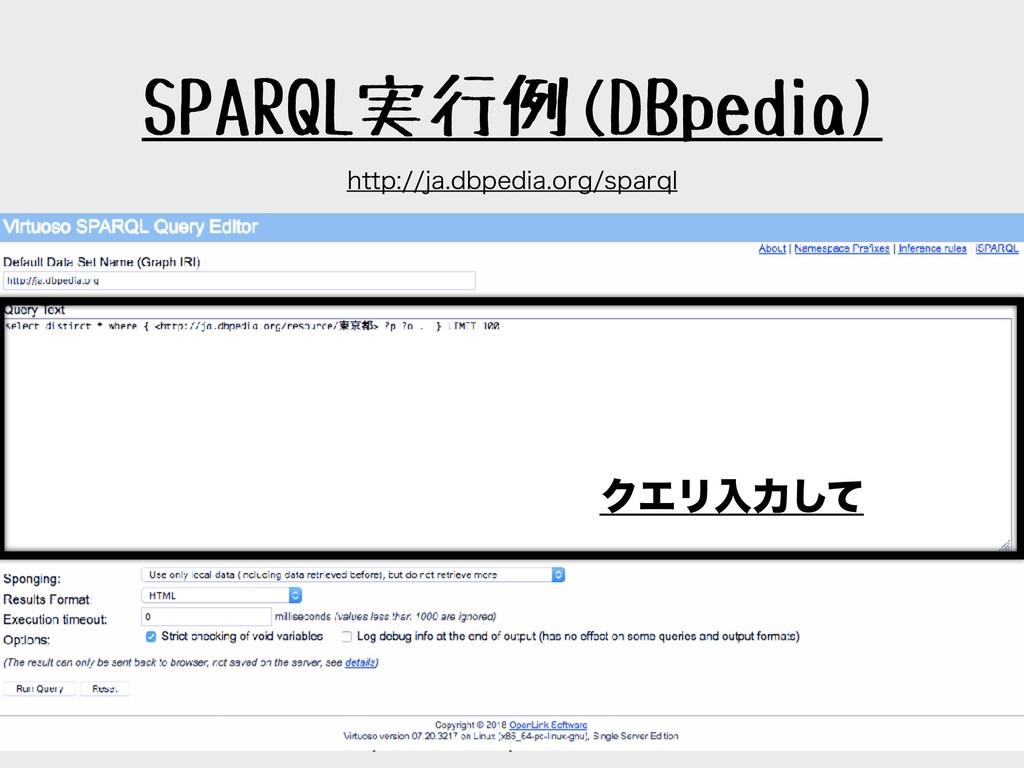 SPARQL実行例(DBpedia) The 8th Conference of Kansai...