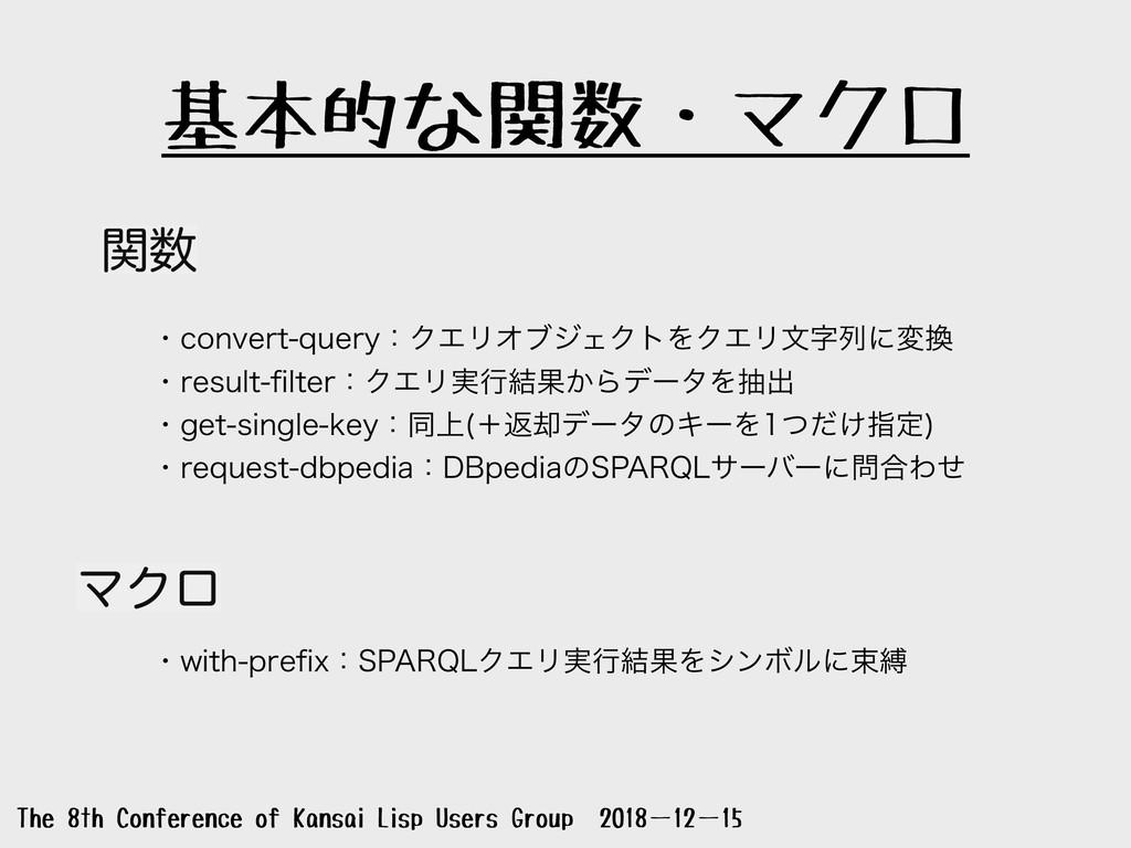 基本的な関数・マクロ The 8th Conference of Kansai Lisp Us...