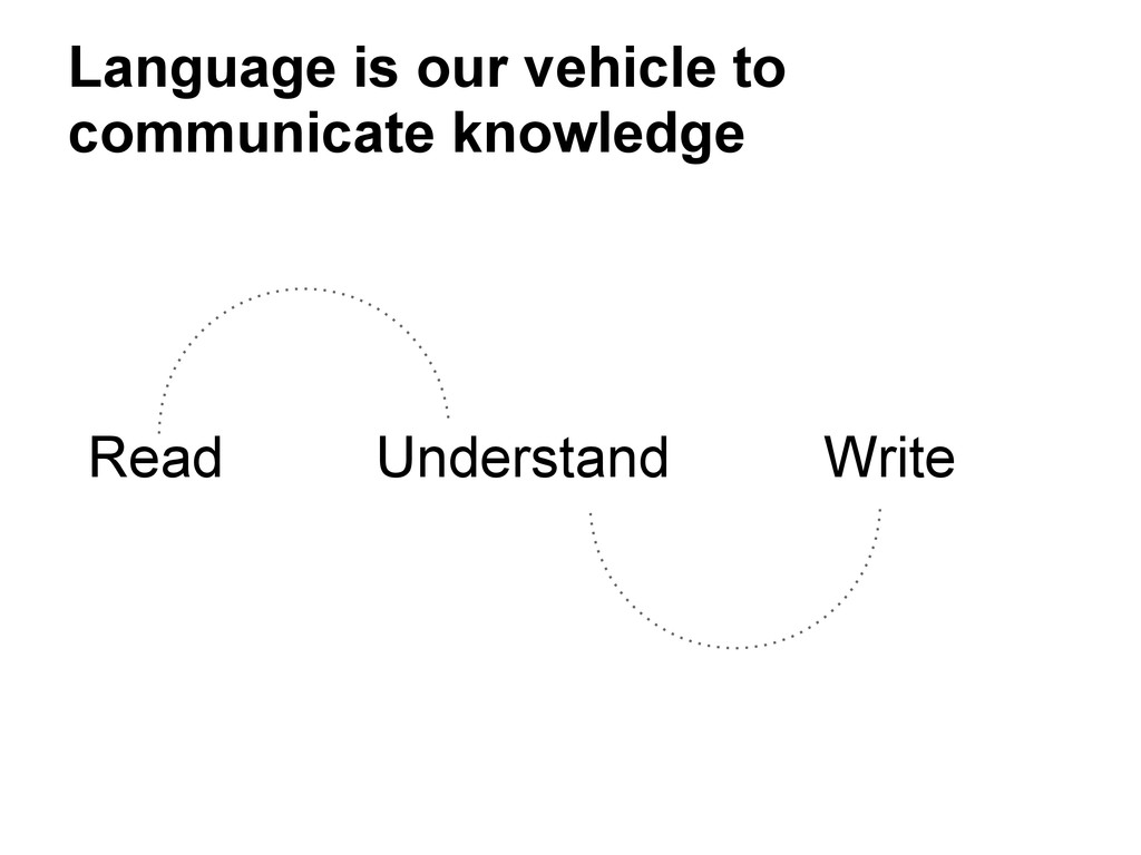 Language is our vehicle to communicate knowledg...
