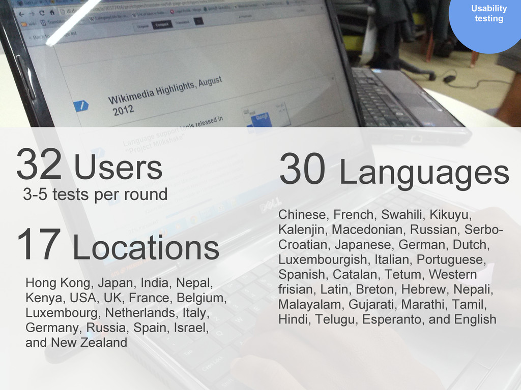 Usability testing 32 Users 30 Languages 17 Loca...