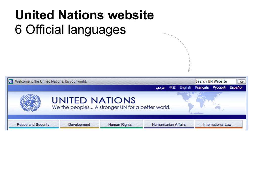 United Nations website 6 Official languages