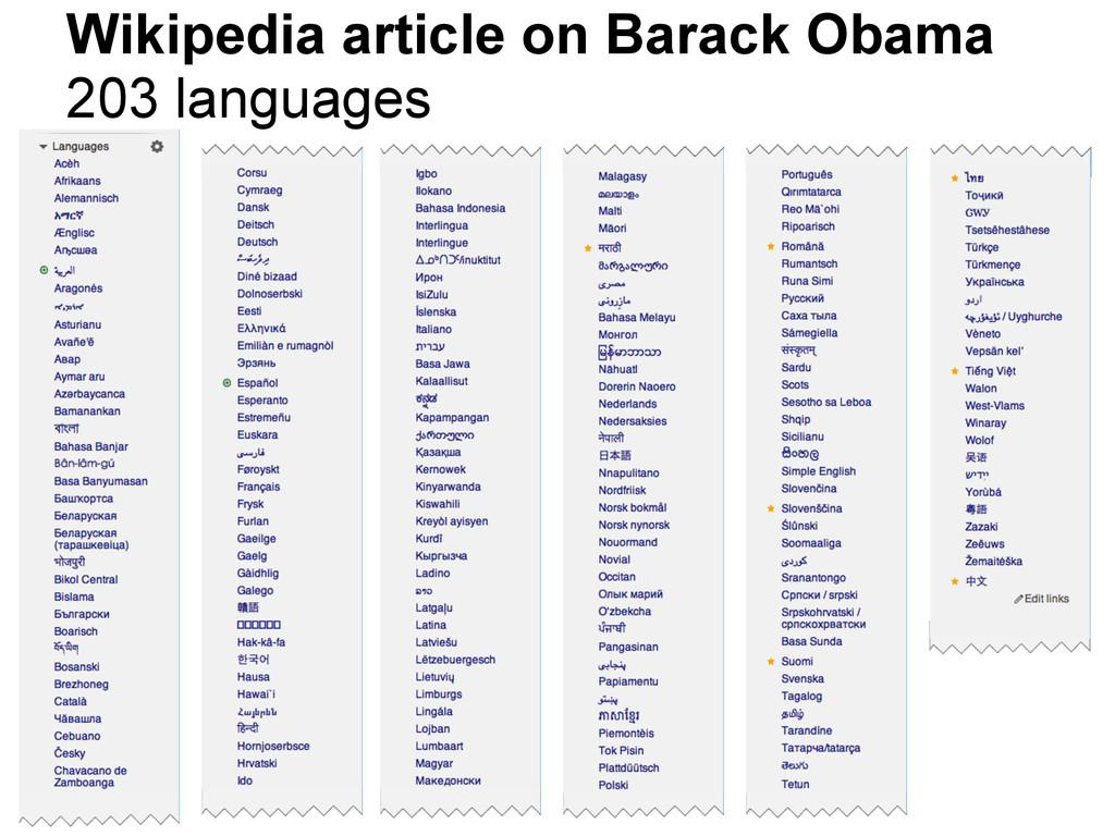 Wikipedia article on Barack Obama 203 languages