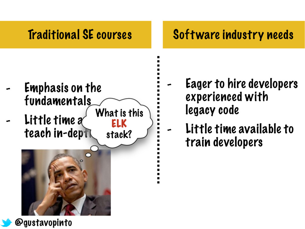 Traditional SE courses Software industry needs ...