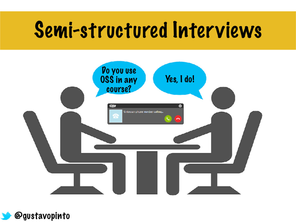Semi-structured Interviews Do you use OSS in an...