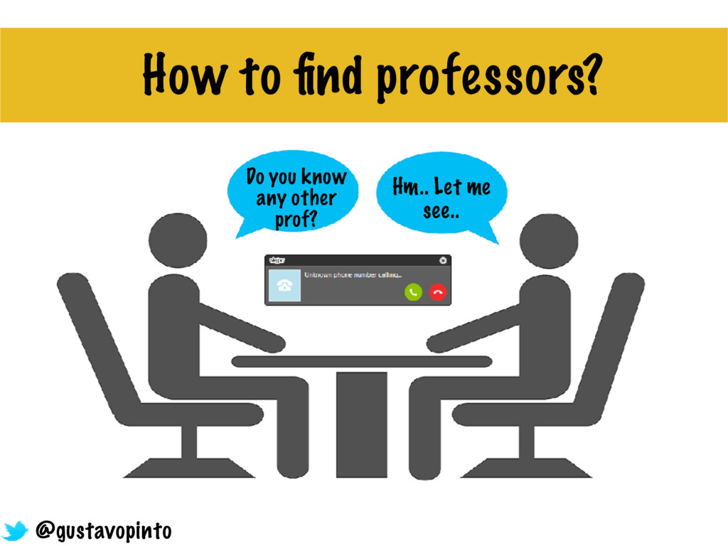 How to find professors? Do you know any other pr...