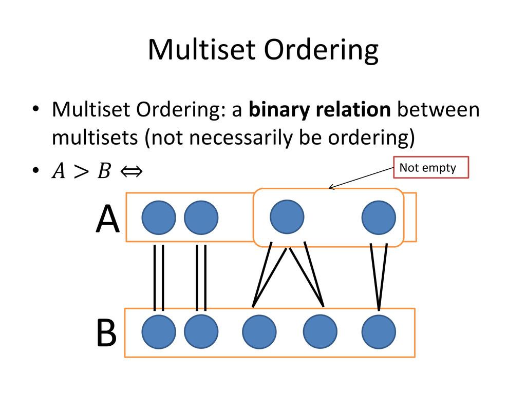Multiset Ordering • Multiset Ordering: a binary...