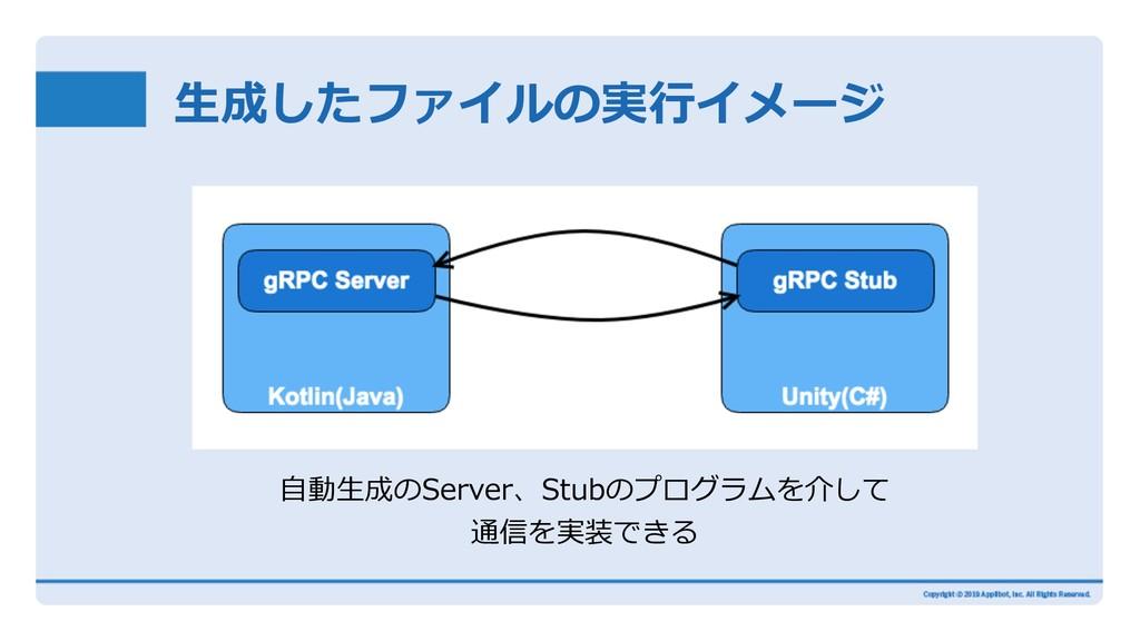 ⽣成したファイルの実⾏イメージ ⾃動⽣成のServer、Stubのプログラムを介して 通信を実...