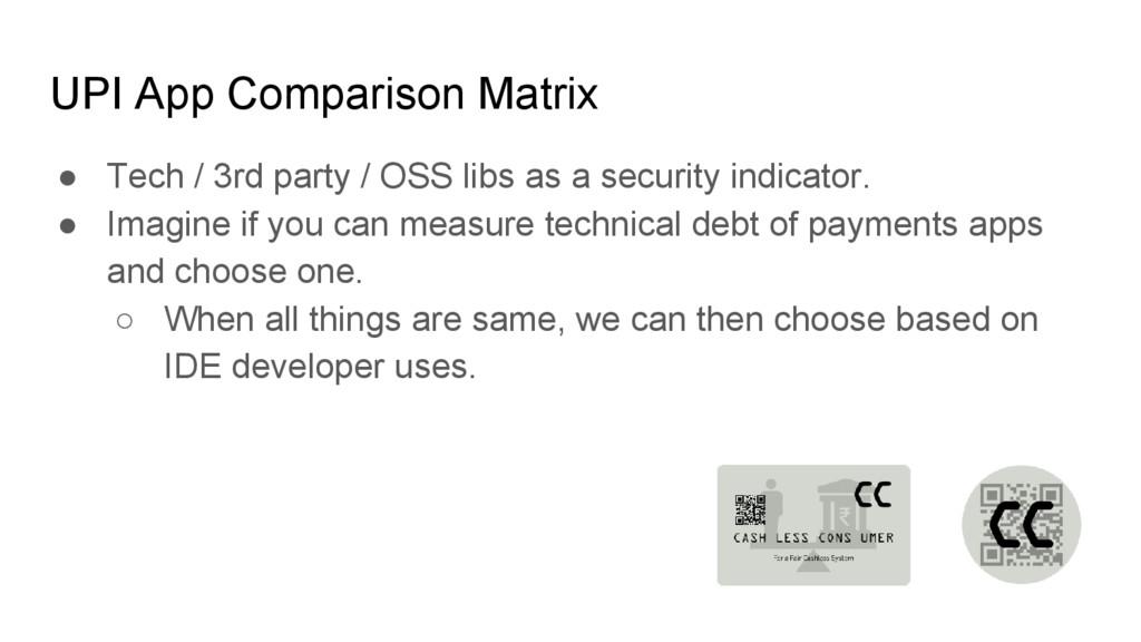 UPI App Comparison Matrix ● Tech / 3rd party / ...
