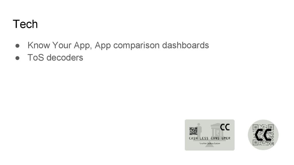Tech ● Know Your App, App comparison dashboards...
