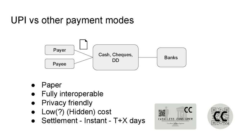 UPI vs other payment modes Payer Banks Cash, Ch...