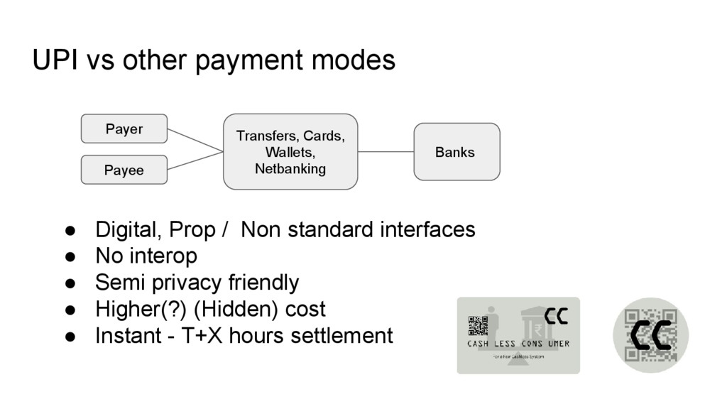 UPI vs other payment modes Banks Transfers, Car...