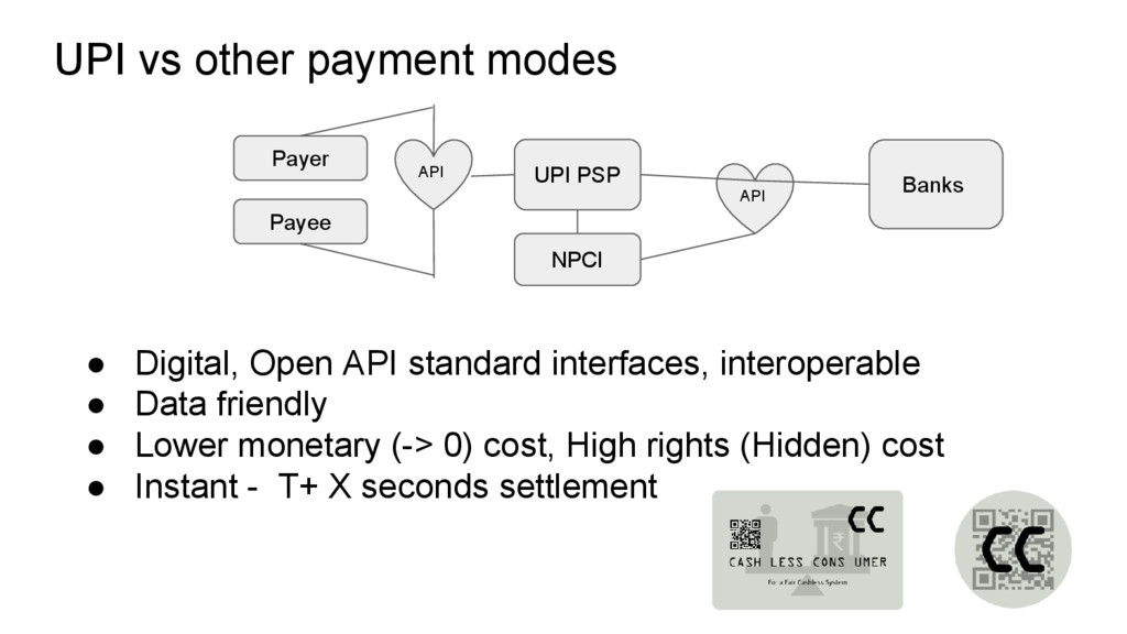 UPI vs other payment modes Banks UPI PSP API AP...