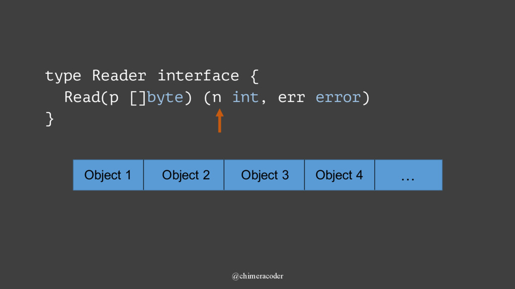 @chimeracoder type Reader interface { Read(p []...