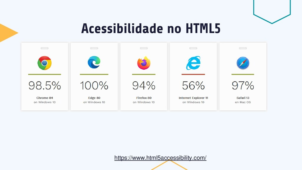 Acessibilidade no HTML5 https://www.html5access...