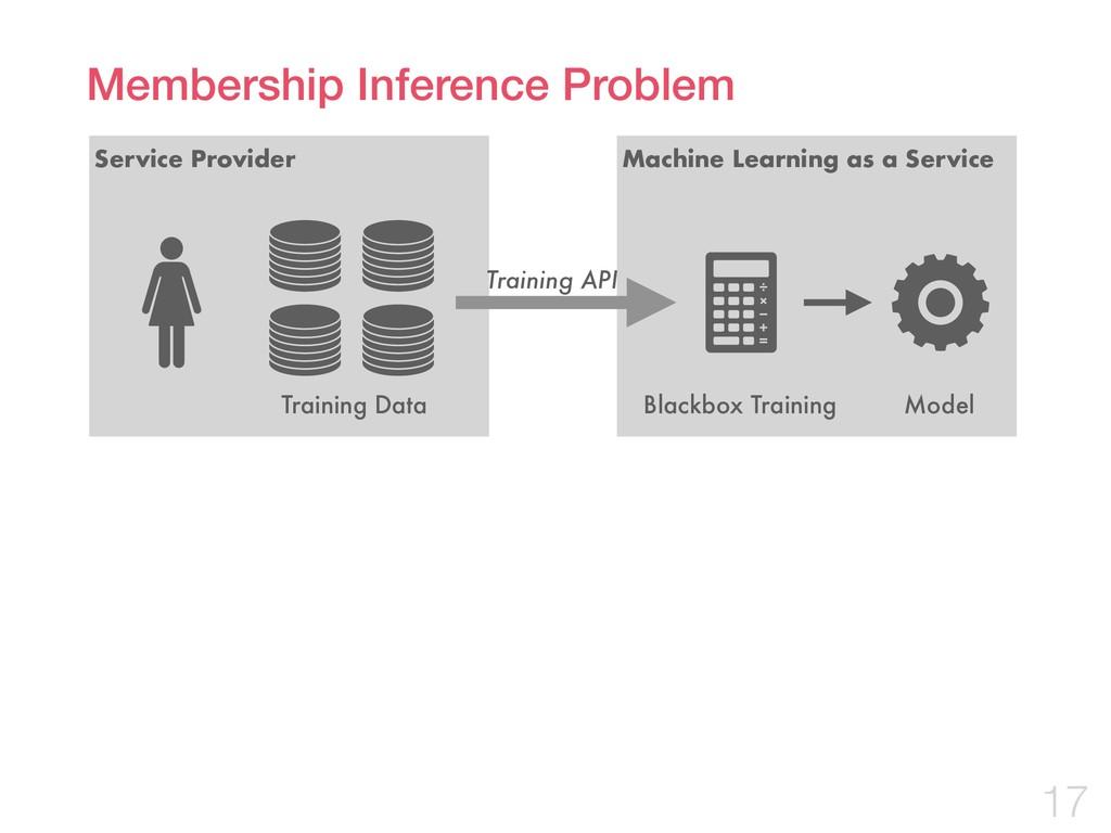 Membership Inference Problem !17 Service Provid...