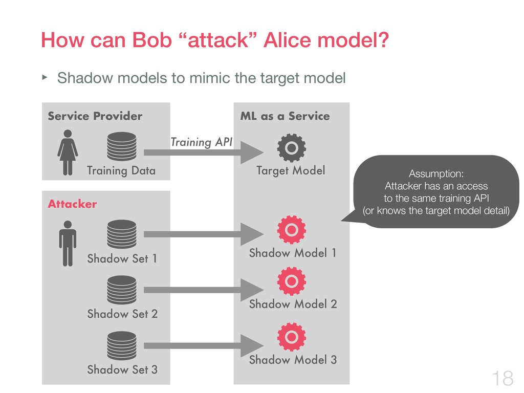 """How can Bob """"attack"""" Alice model? !18 Service P..."""