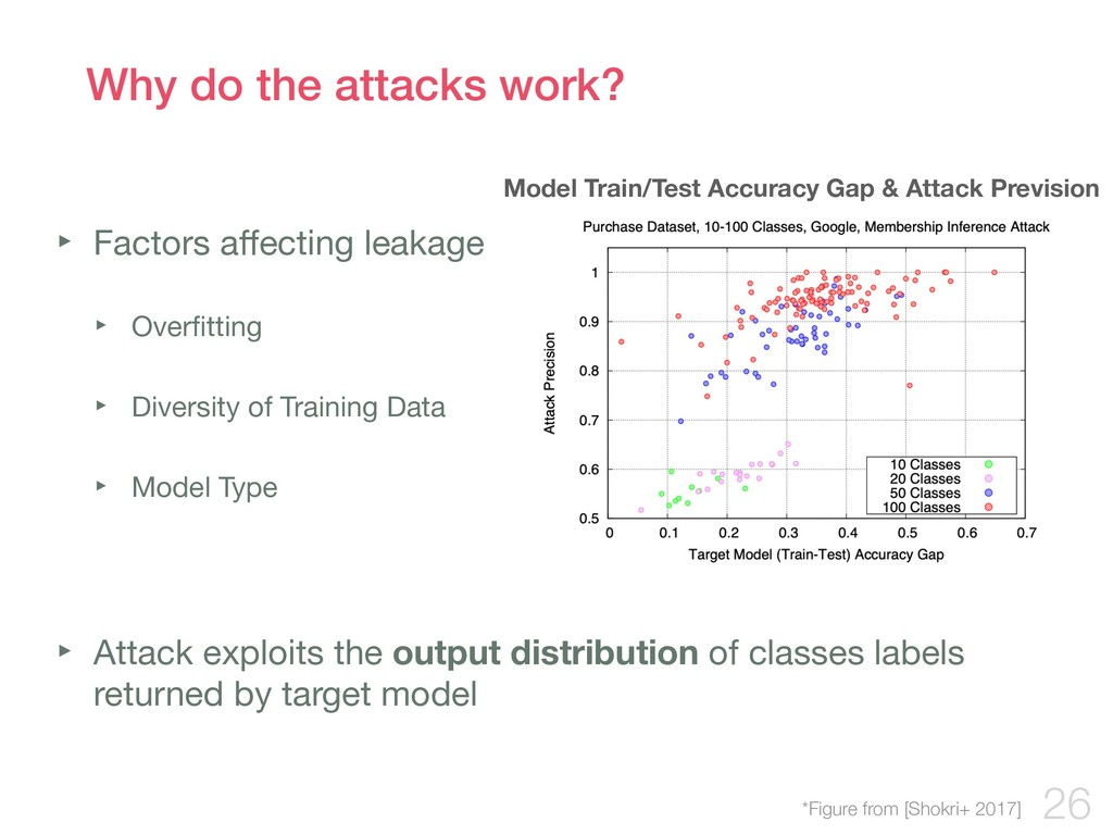 Why do the attacks work? ‣ Factors affecting lea...