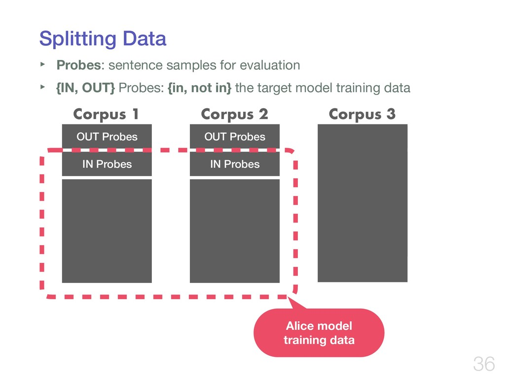 Splitting Data !36 OUT Probes ‣ Probes: sentenc...