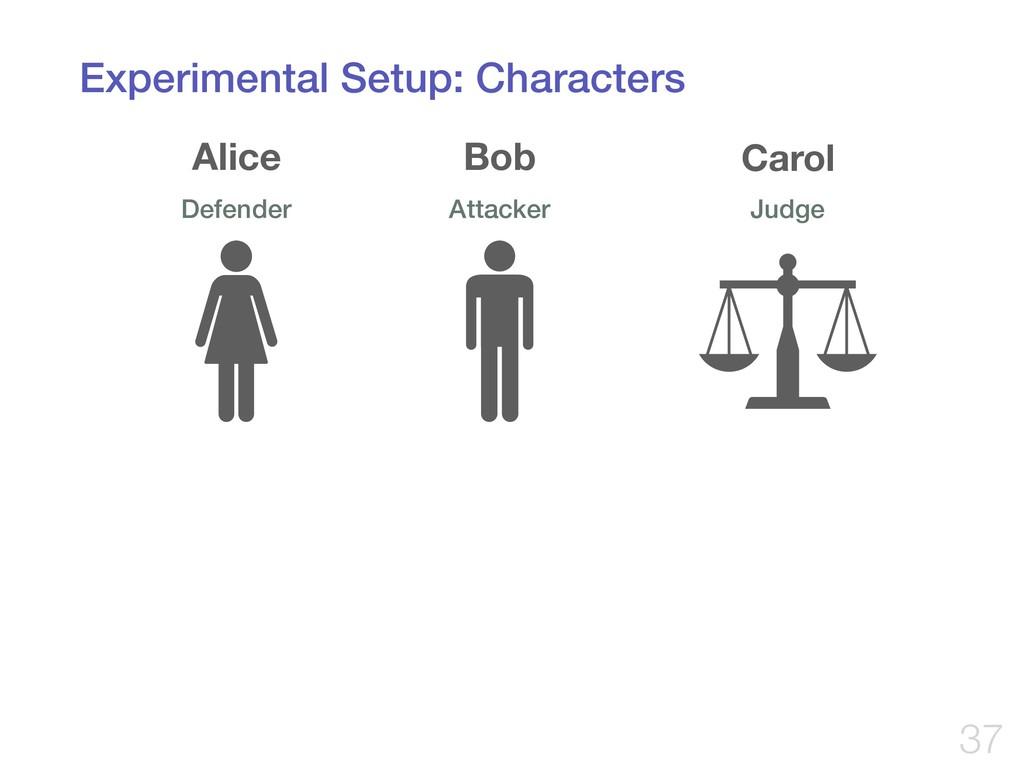 Experimental Setup: Characters !37 Alice Bob De...
