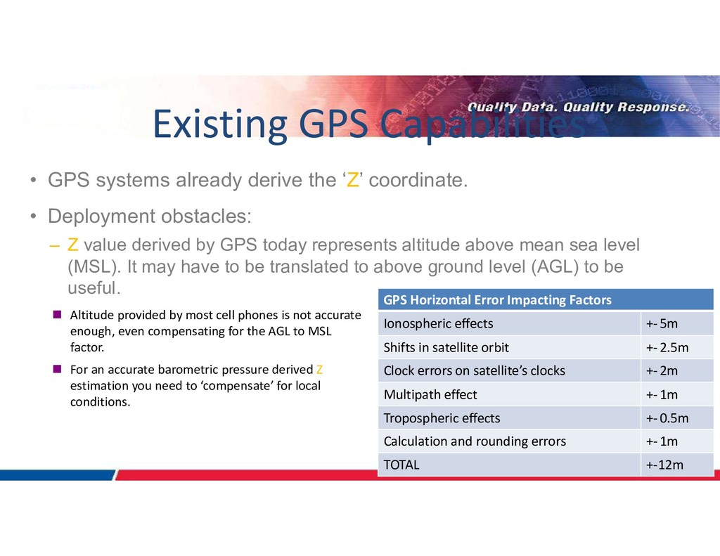 30 • GPS systems already derive the 'Z' coordin...