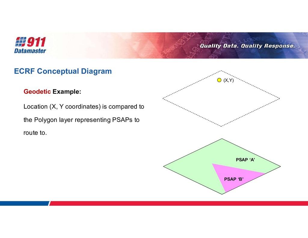 ECRF Conceptual Diagram Geodetic Example: Locat...