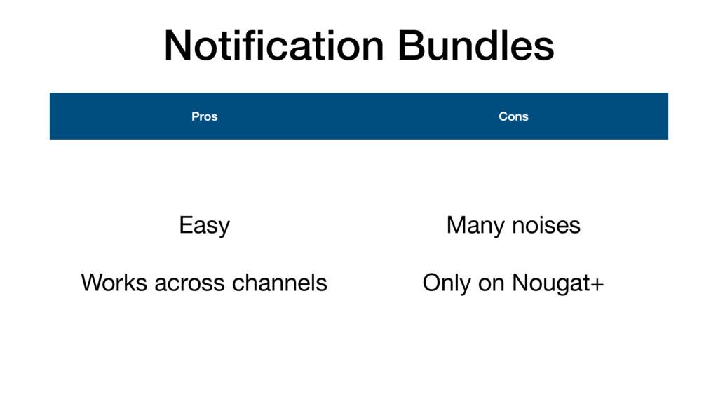 Notification Bundles Pros Cons Easy  Works acros...