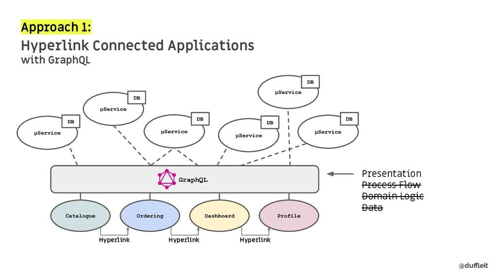 @duffleit Approach 1: Hyperlink Connected Applica...