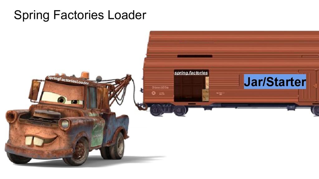 Spring Factories Loader Jar/Starter spring.fact...
