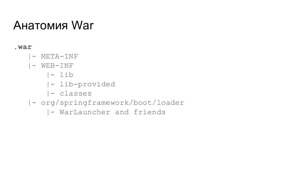 Анатомия War .war |- META-INF |- WEB-INF |- lib...