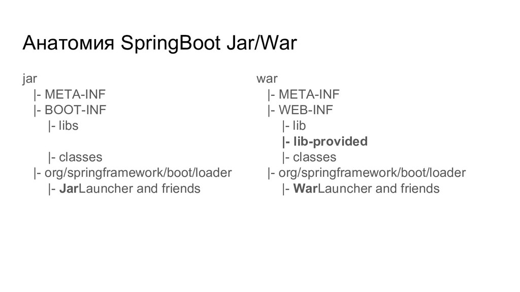 Анатомия SpringBoot Jar/War jar |- META-INF |- ...