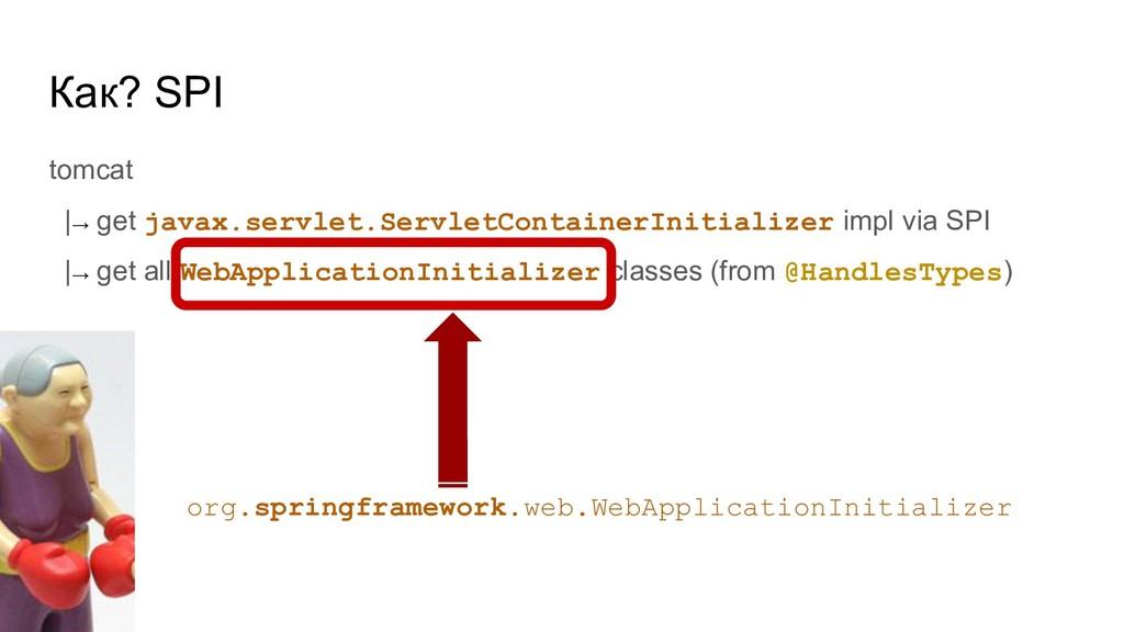 Как? SPI tomcat |→ get javax.servlet.ServletCon...