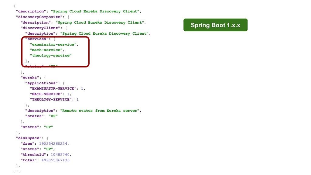 "{ ""description"": ""Spring Cloud Eureka Discovery..."