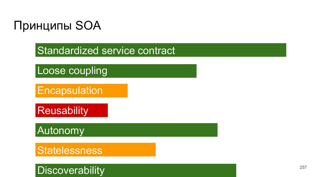 Принципы SOA 257 1. Standardized service contra...