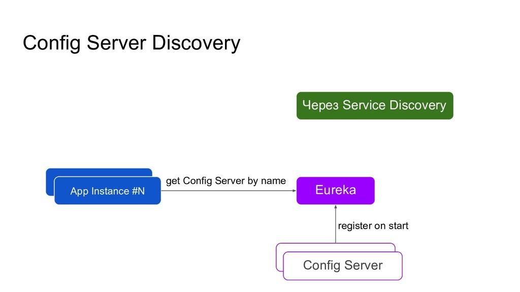 Config Server Discovery Через Service Discovery...
