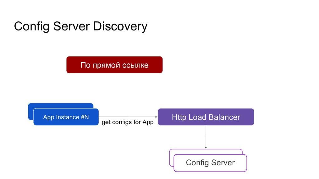 Config Server Discovery По прямой ссылке App In...