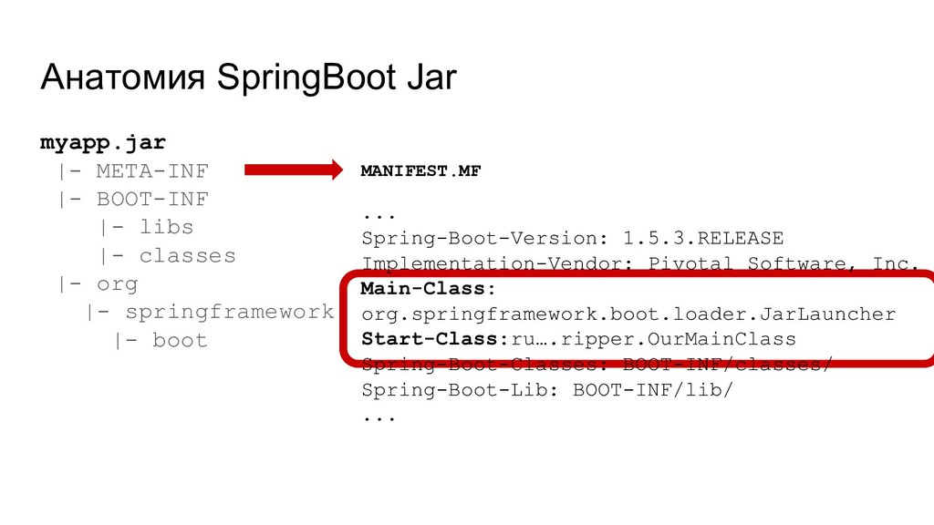 myapp.jar |- META-INF |- BOOT-INF |- libs |- cl...