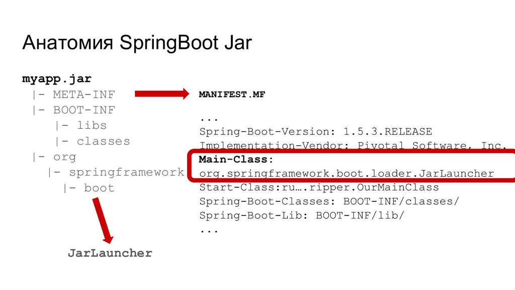 MANIFEST.MF ... Spring-Boot-Version: 1.5.3.RELE...
