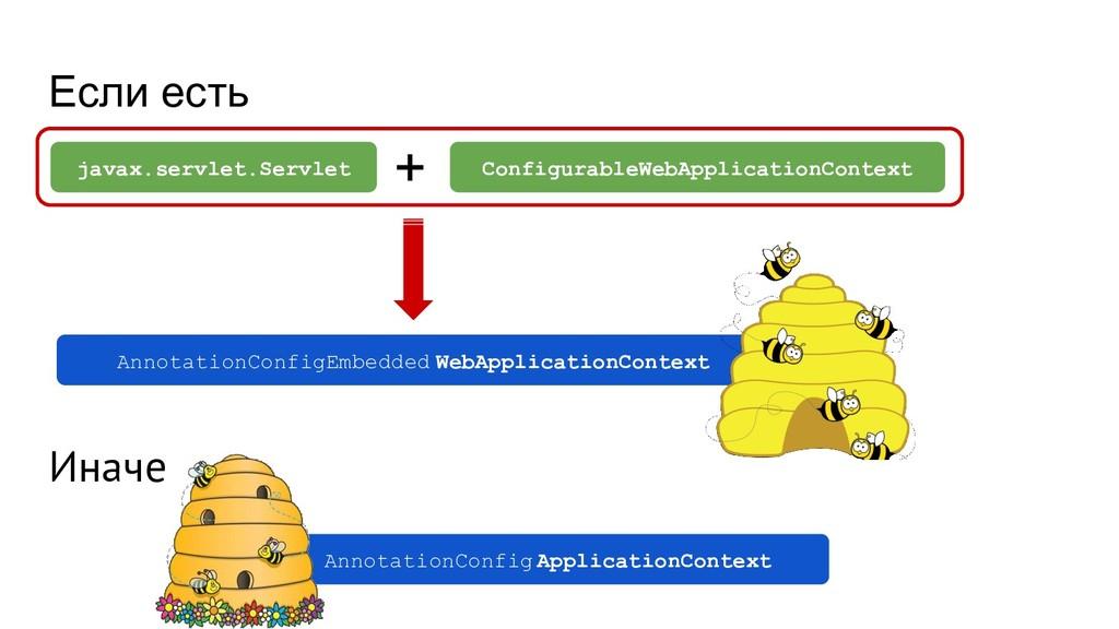 Если есть javax.servlet.Servlet ConfigurableWeb...