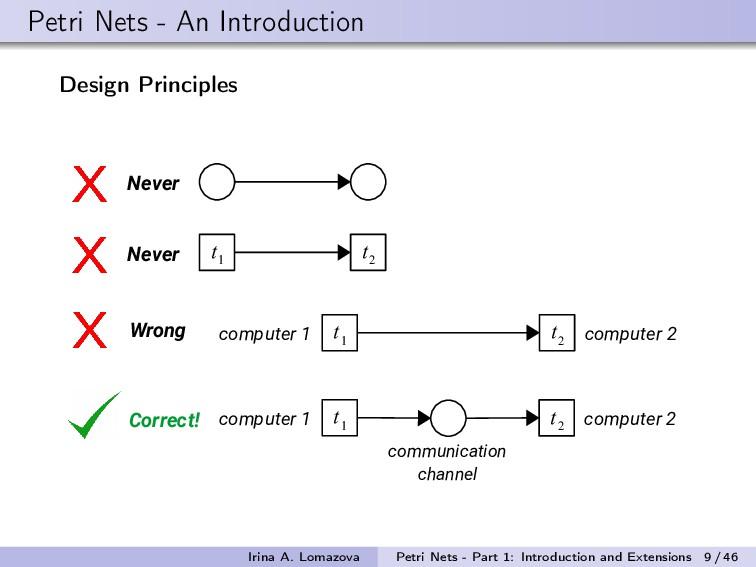 Petri Nets - An Introduction Design Principles ...