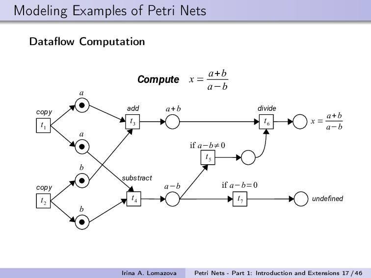 Modeling Examples of Petri Nets Dataflow Computa...