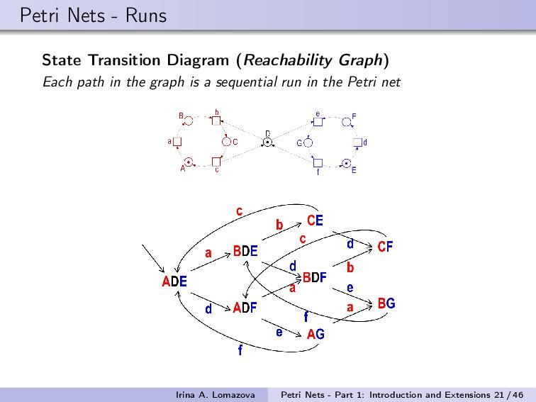 Petri Nets - Runs State Transition Diagram (Rea...