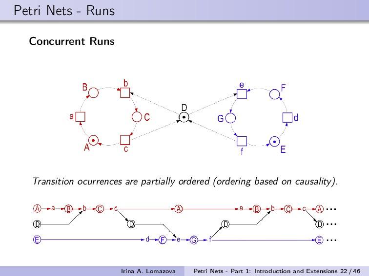 Petri Nets - Runs Concurrent Runs Transition oc...