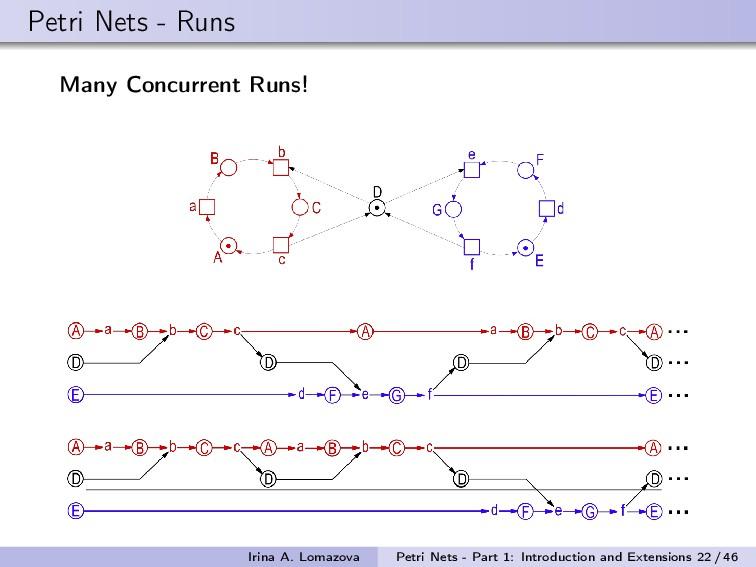 Petri Nets - Runs Many Concurrent Runs! Irina A...
